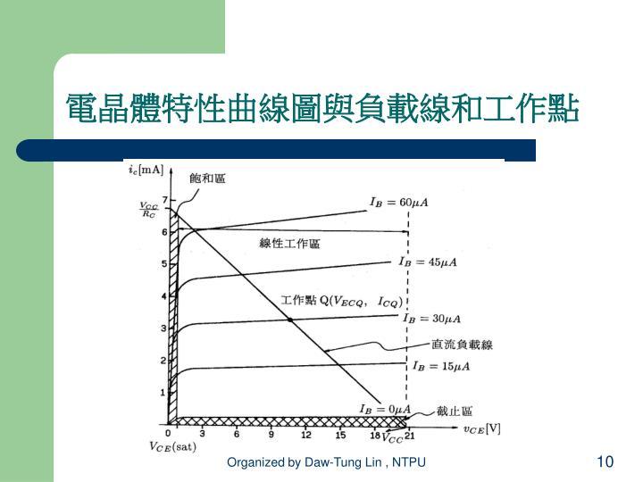 電晶體特性曲線圖與負載線和工作點