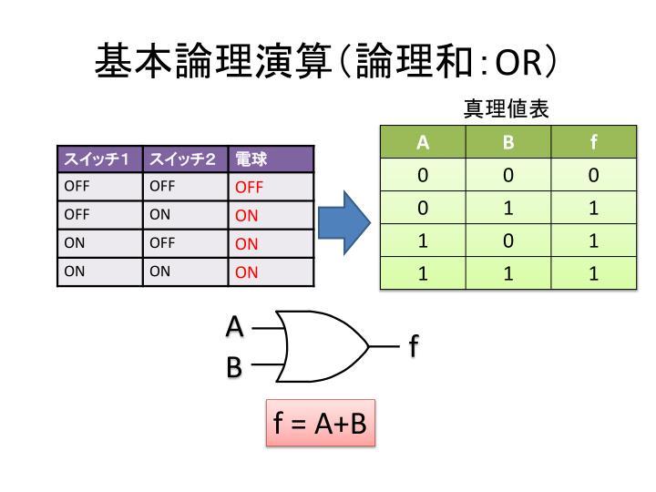 基本論理演算(論理