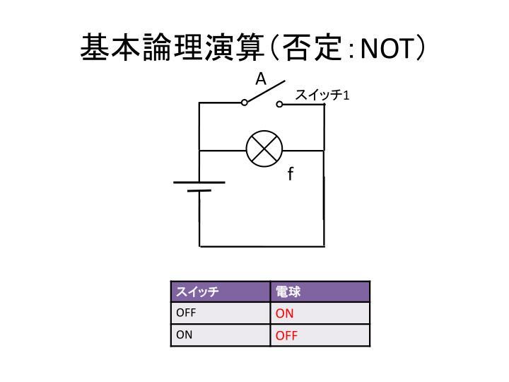 基本論理演算(否定: