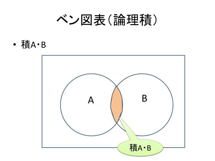 ベン図表(論理積)