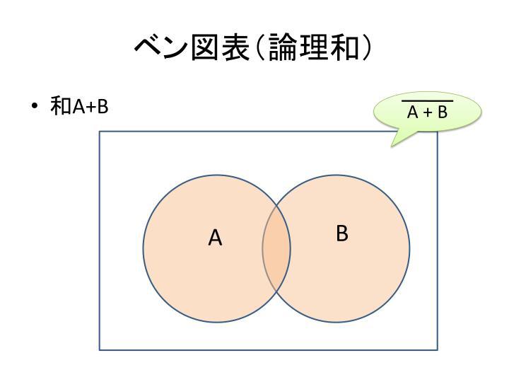 ベン図表(論理和)