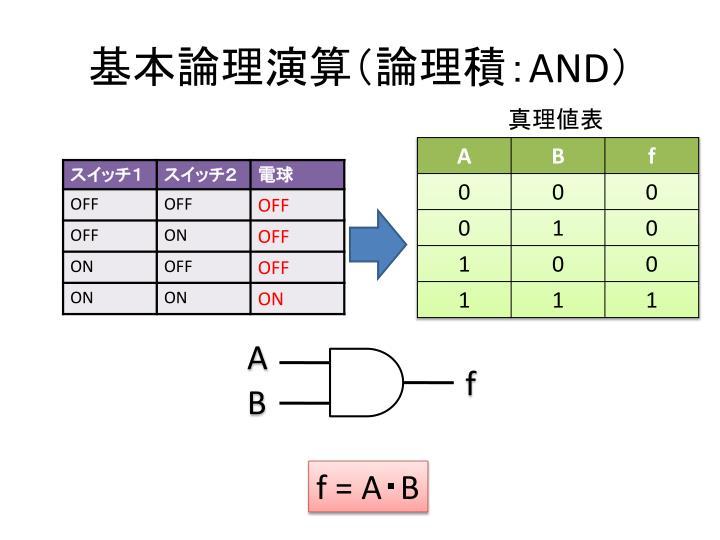 基本論理演算(論理積: