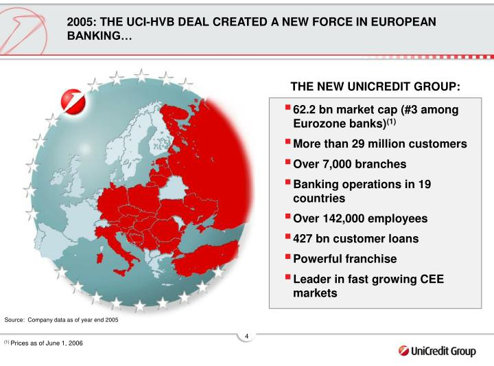 2005: THE UCI-HVB DEAL CREATED A NEW FORCE IN EUROPEAN BANKING…