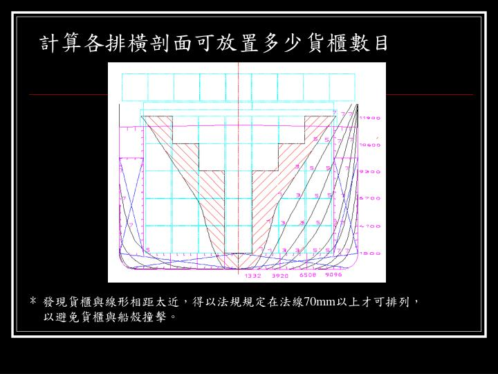 計算各排橫剖面可放置多少貨櫃數目