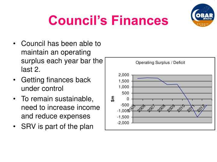 Council's Finances