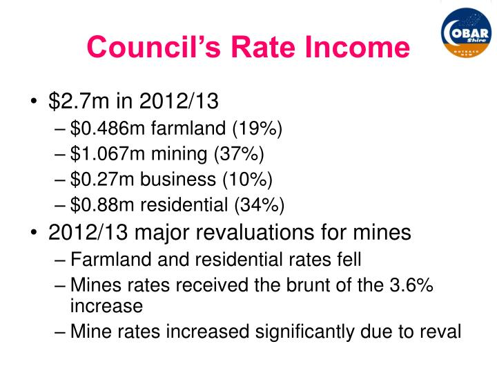 Council's Rate Income