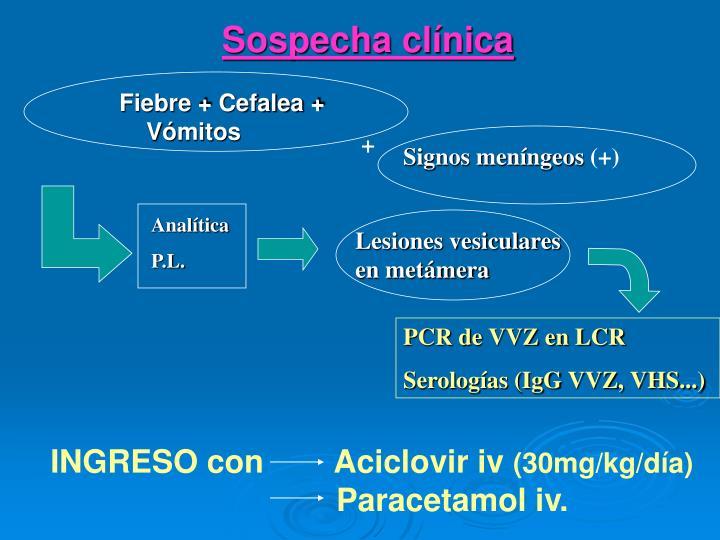 Sospecha clínica