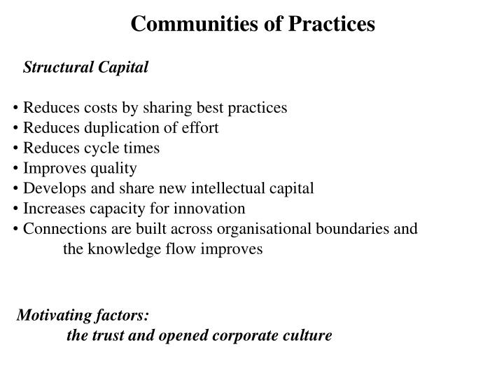 Communities of Practices