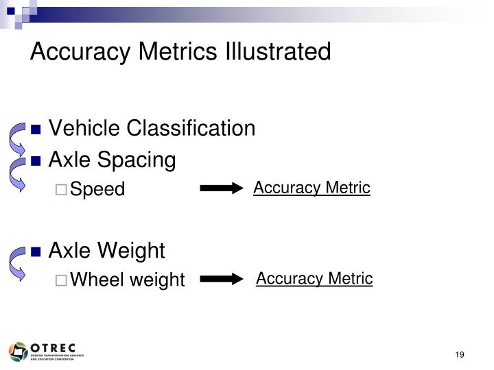 Accuracy Metrics Illustrated