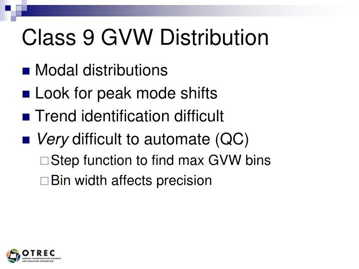 Class 9 GVW Distribution