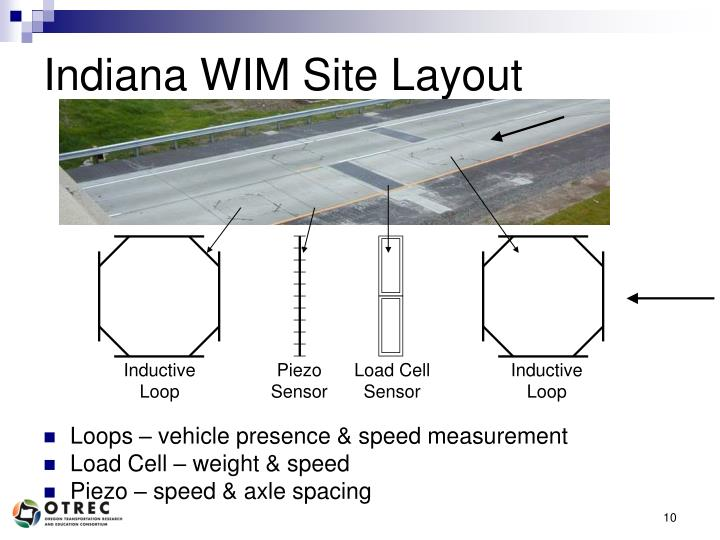 Indiana WIM Site Layout