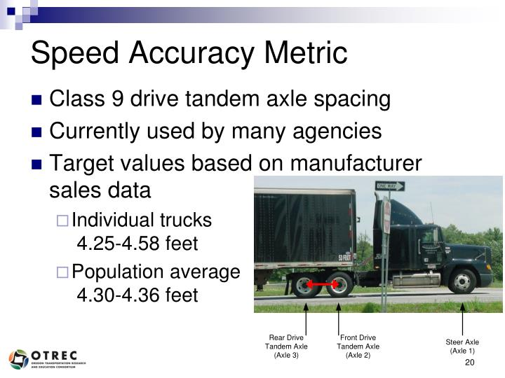 Speed Accuracy Metric