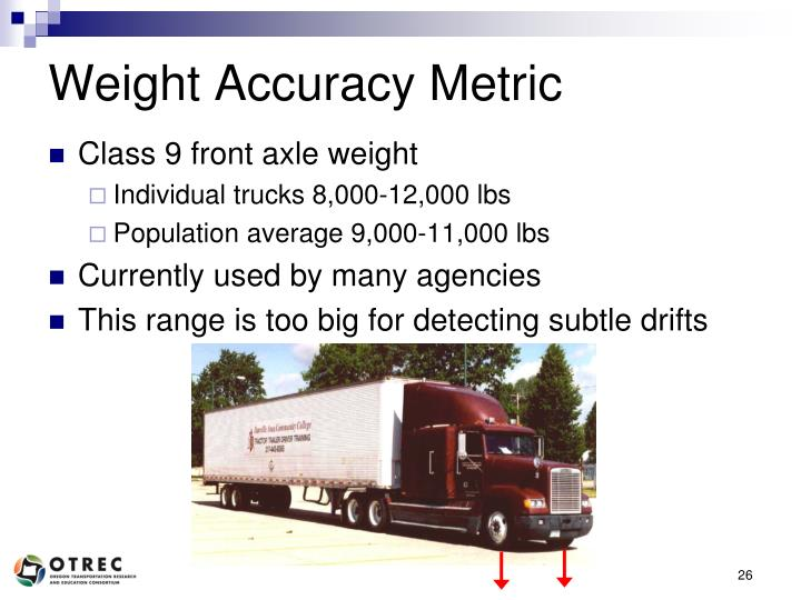 Weight Accuracy Metric