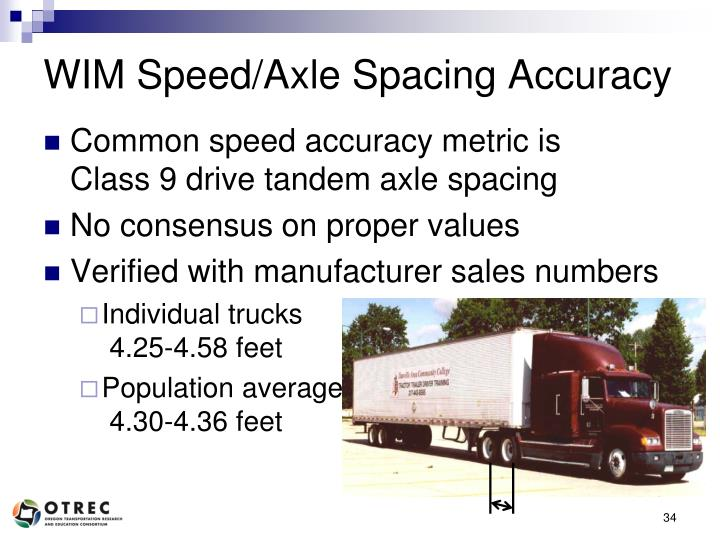 WIM Speed/Axle Spacing Accuracy
