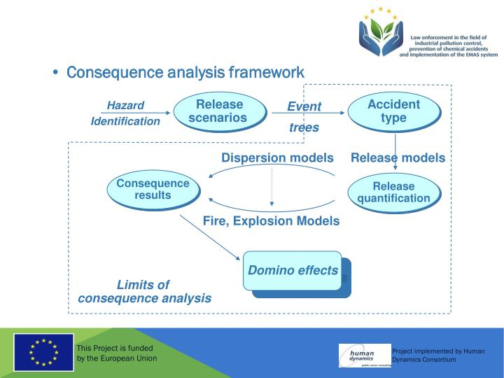 Consequence analysis framework