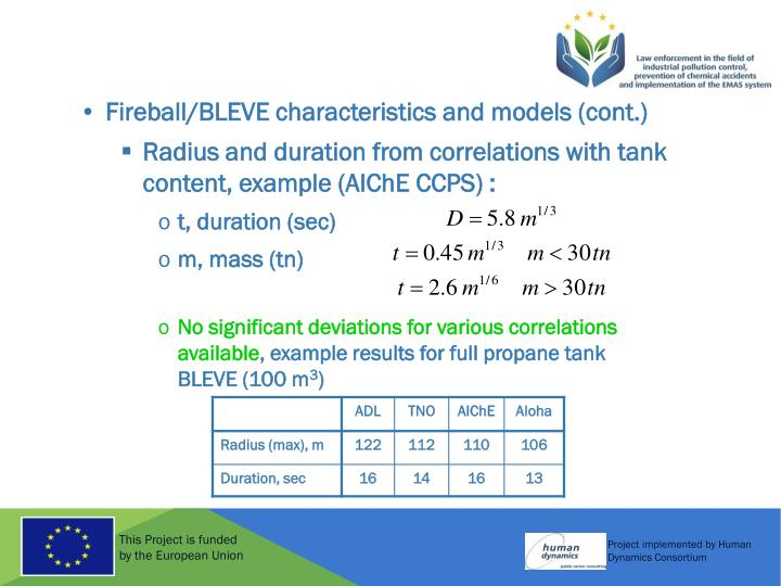 Fireball/BLEVE characteristics and models (cont.)