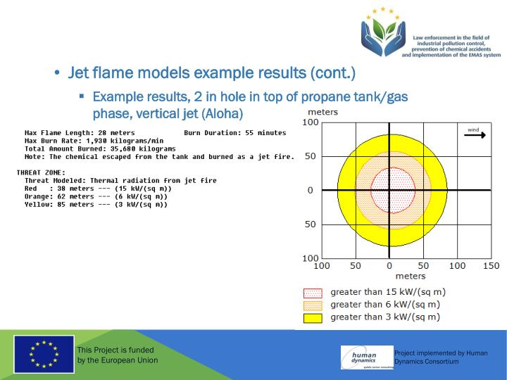 Jet flame models example results (cont.)