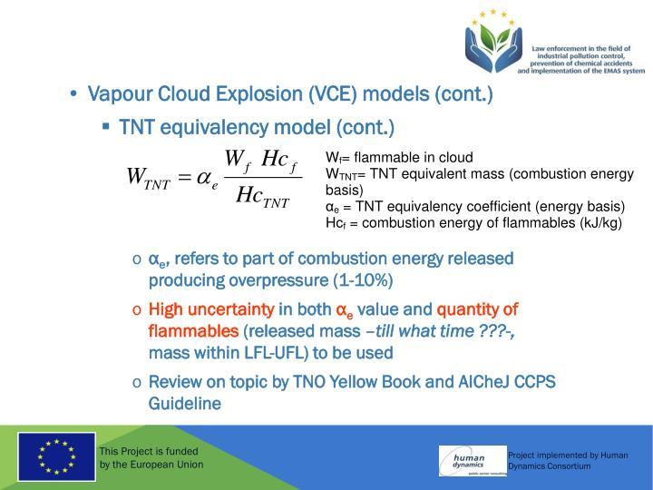 Vapour Cloud Explosion (VCE) models (cont.)
