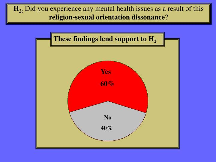 These findings lend support to H