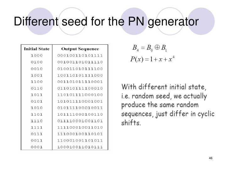 Different seed for the PN generator