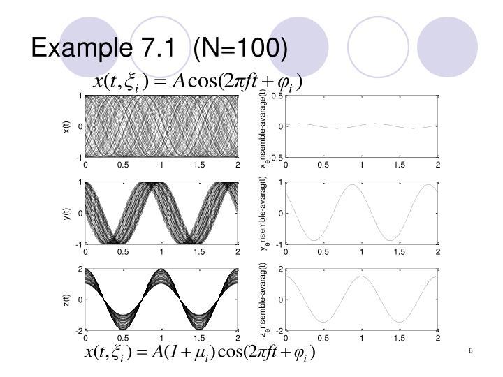 Example 7.1  (N=100)