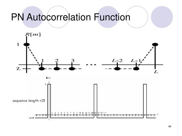 PN Autocorrelation Function