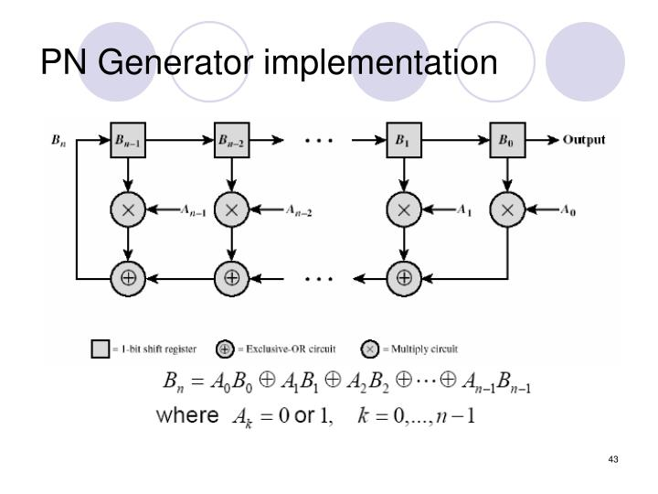 PN Generator implementation