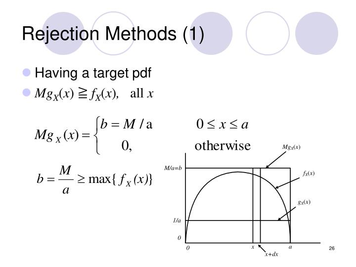 Rejection Methods (1)