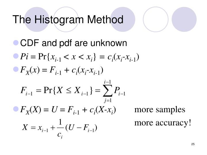 The Histogram Method