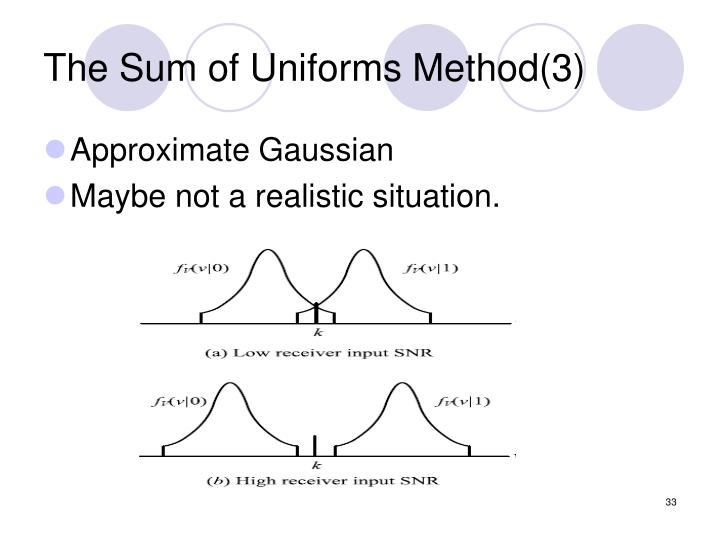 The Sum of Uniforms Method(3)