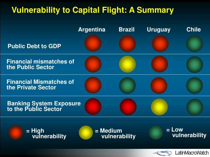 Vulnerability to Capital Flight: A Summary