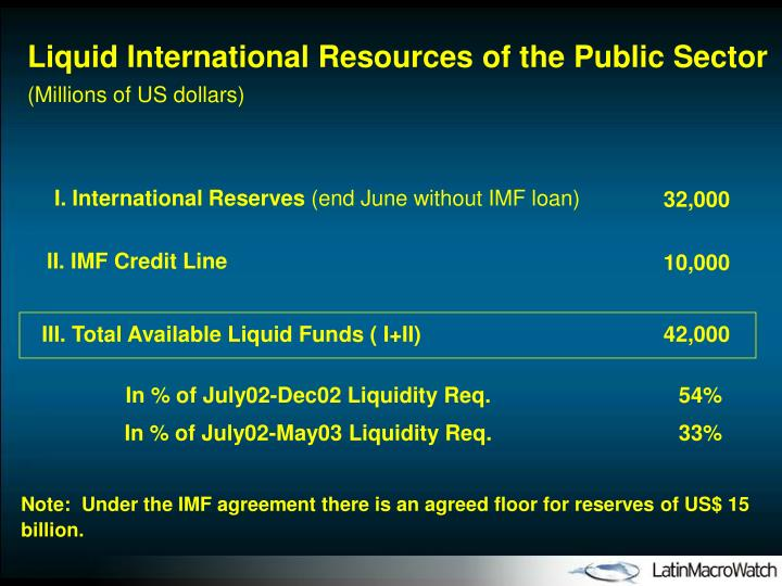 Liquid International Resources of the Public Sector