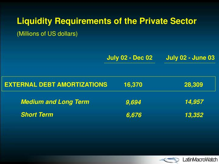 Liquidity Requirements of the Private Sector