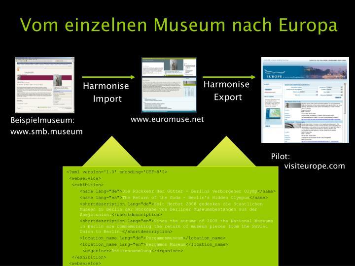Vom einzelnen Museum nach Europa