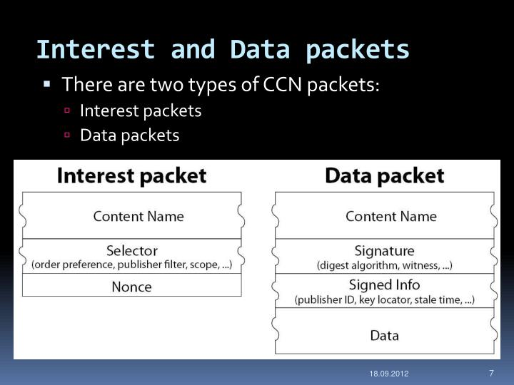 Interest and Data packets