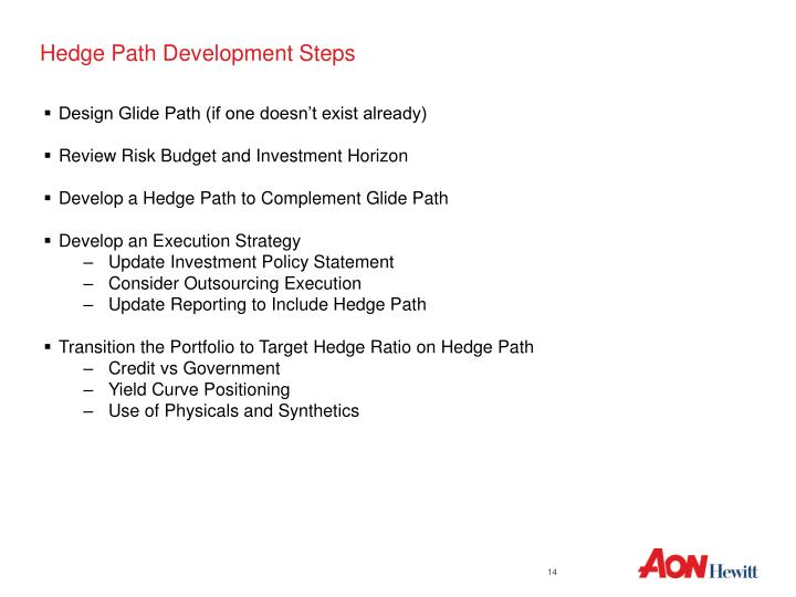 Hedge Path Development Steps