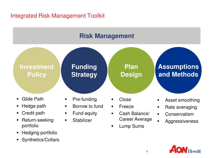 Integrated Risk Management Toolkit