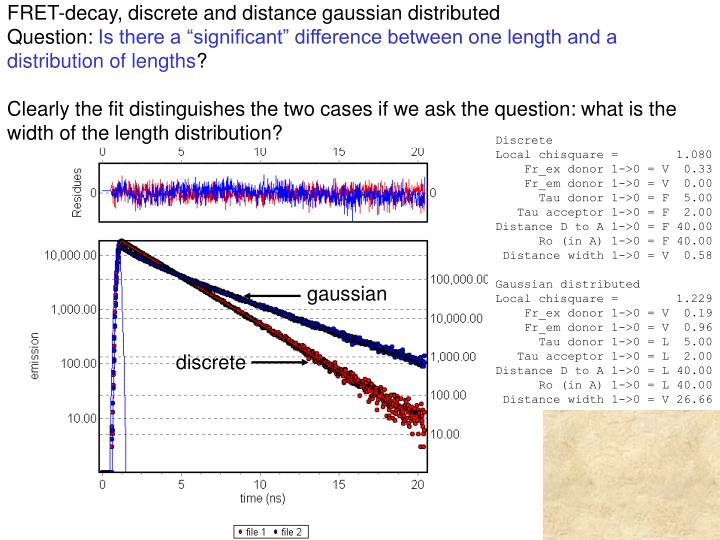 FRET-decay, discrete and distance gaussian distributed