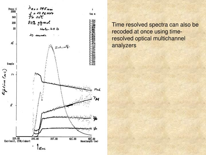 Time resolved spectra can also be recoded at once using time-resolved optical multichannel analyzers