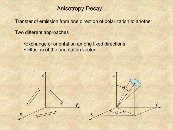 Anisotropy Decay