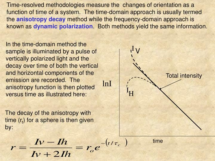 Time-resolved methodologies measure the  changes of orientation as a function of time of a system.  The time-domain approach is usually termed the