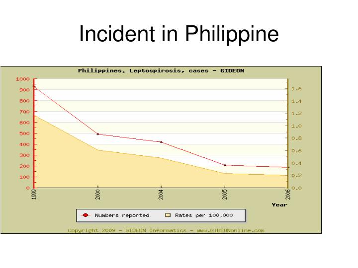 Incident in Philippine