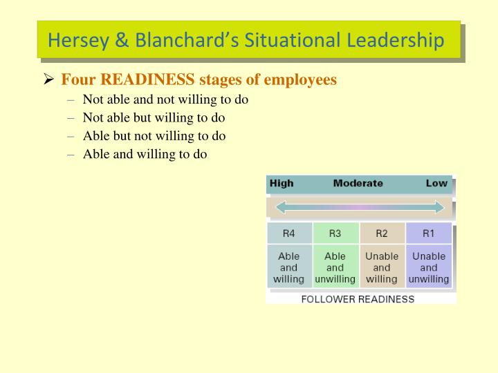Hersey & Blanchard's Situational Leadership