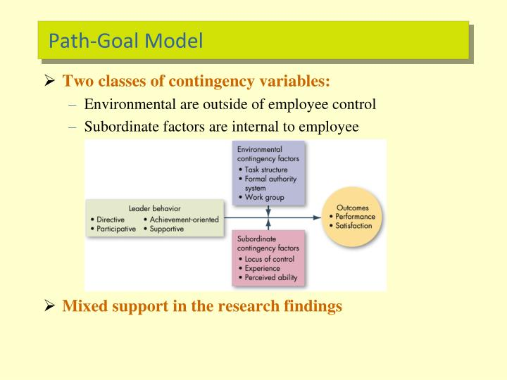 Path-Goal Model