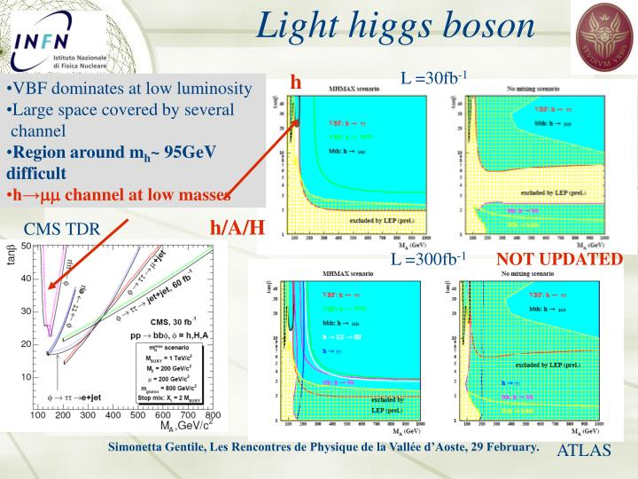 Light higgs boson
