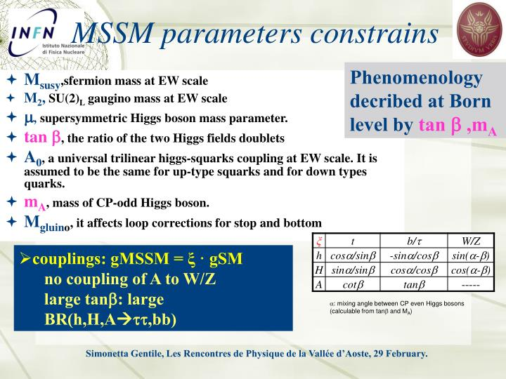 MSSM parameters constrains