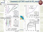 summary of cms reach in m a tan b
