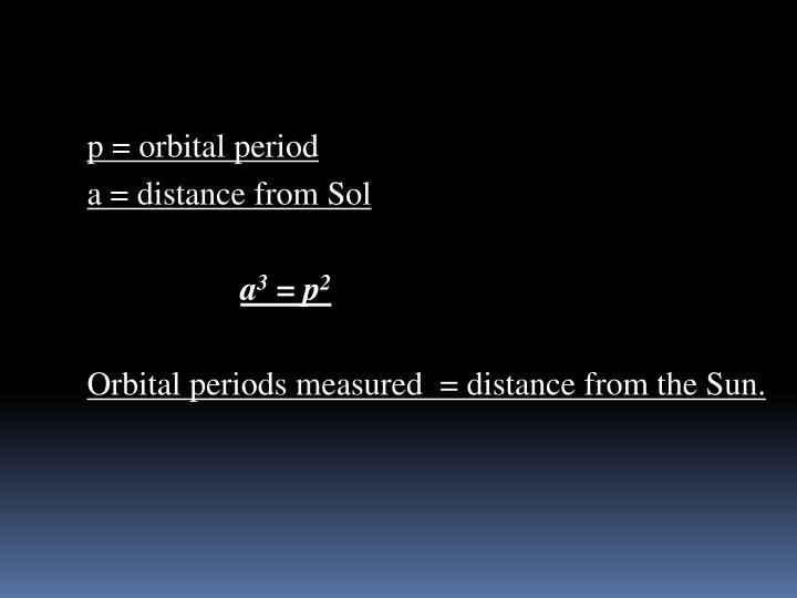 p = orbital period