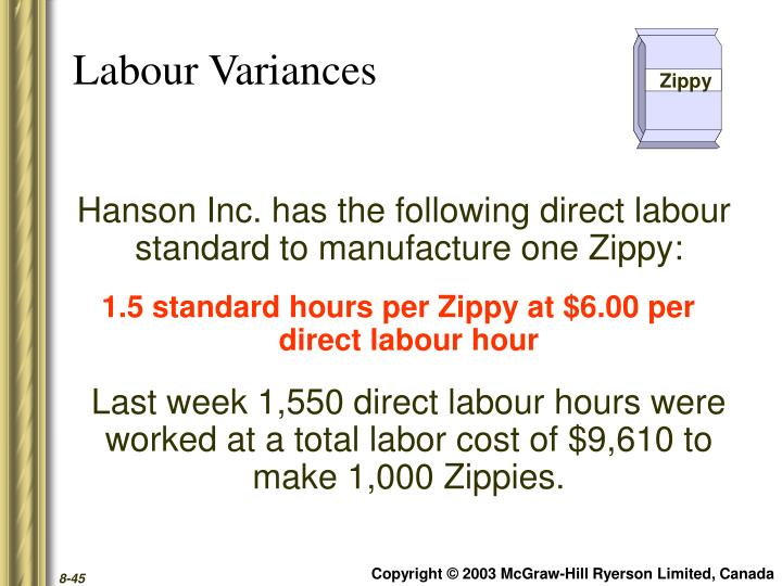 Labour Variances