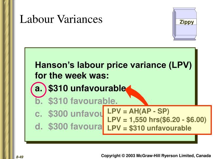 Labour Variances